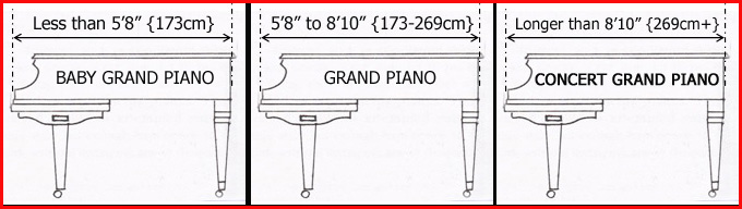 Piano history aa piano tuners uk tel 0791 485 4072 for Baby grand piano size dimensions